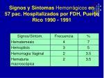 signos y s ntomas hemorr gicos en 57 pac hospitalizados por fdh puerto rico 1990 199153