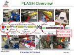 flash overview