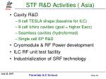stf r d activities asia