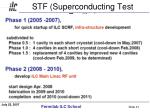 stf superconducting test facility31