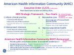 american health information community ahic