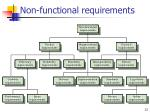 non functional requirements12