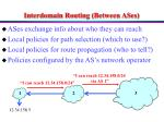 interdomain routing between ases