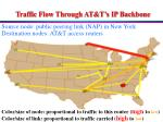 traffic flow through at t s ip backbone