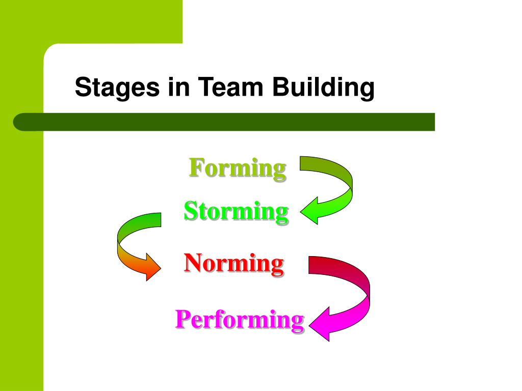 Ppt team building powerpoint presentation id 345648 for Stages in house construction