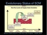evolutionary status of scm