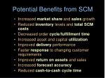 potential benefits from scm