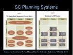 sc planning systems