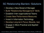 sc relationship barriers solutions