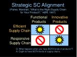 strategic sc alignment fisher marshall what is the right supply chain for your product hbr 1997