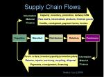 supply chain flows