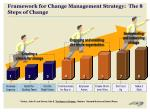 framework for change management strategy the 8 steps of change