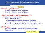 disciplinary and administrative actions