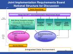 joint implementation requirements board notional structure for discussion