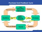 purchase card feedback cycle