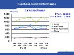 purchase card performance23