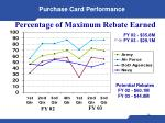 purchase card performance24