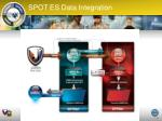 spot es data integration