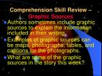 comprehension skill review graphic sources