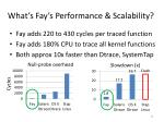 what s fay s performance scalability