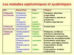 les maladies septic miques et syst miques45