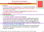 from grasp to language seven hypothesized stages of evolution