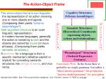 the action object frame
