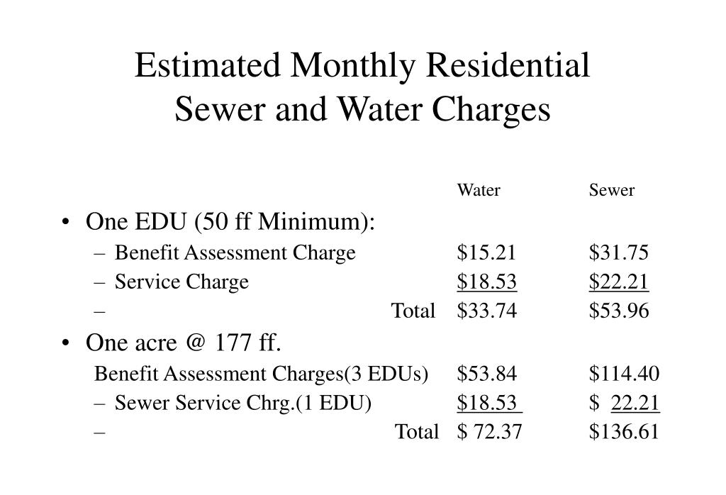 Estimated Monthly Residential