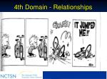 4th domain relationships60