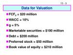 data for valuation