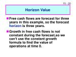 horizon value