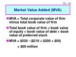 market value added mva