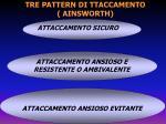 tre pattern di ttaccamento ainsworth