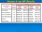 human k ras mf results