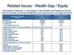 related issues wealth gap equity