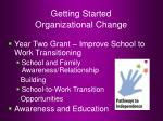 getting started organizational change15