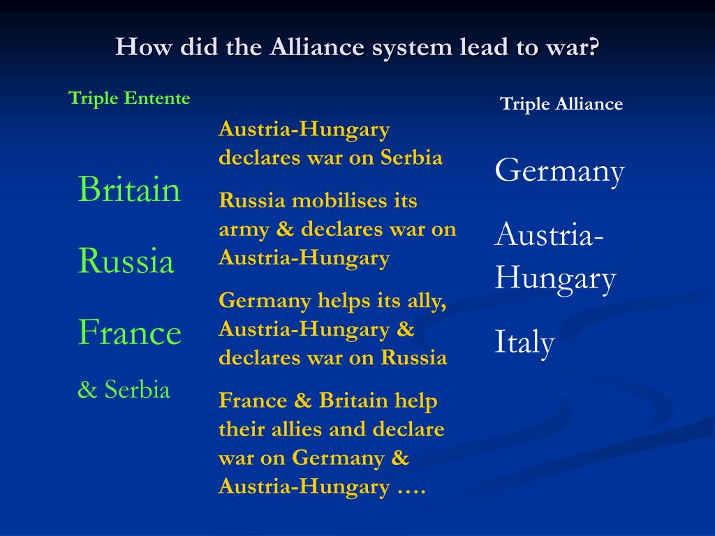 How did the Alliance system lead to war?