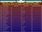 rotations harvest ages and harvest volumes