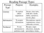 reading passage types