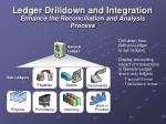 ledger drilldown and integration enhance the reconciliation and analysis process