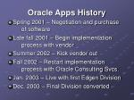 oracle apps history