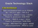 oracle technology stack
