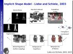 implicit shape model liebe and schiele 2003