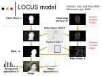 locus model