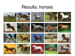 results horses