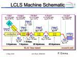 lcls machine schematic