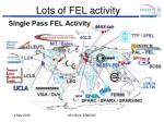 lots of fel activity