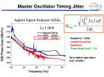 master oscillator timing jitter