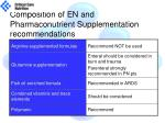 composition of en and pharmaconutrient supplementation recommendations