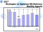 strategies to optimize en delivery motility agents
